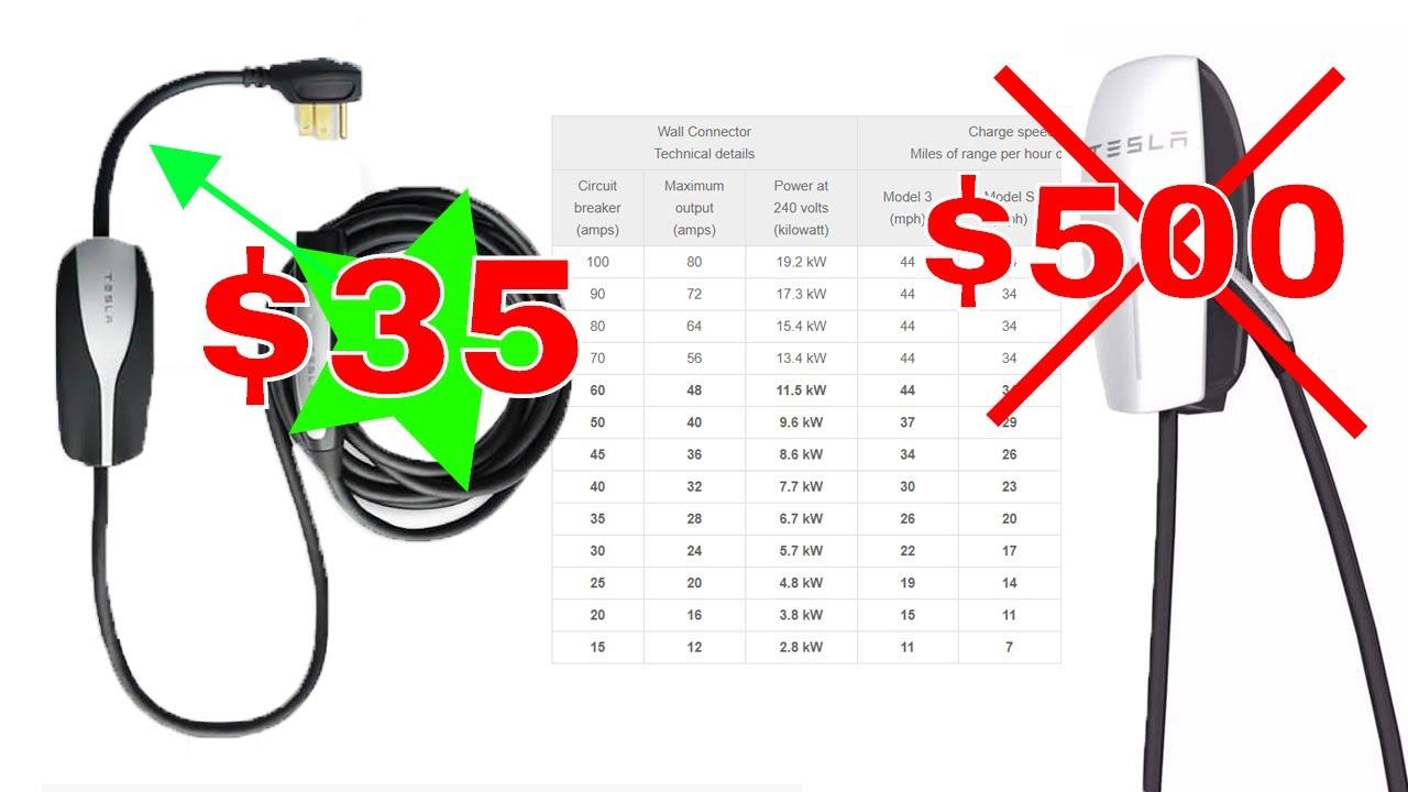 Best Home Charger For Tesla Standard Range Plus 14 50 Youtube