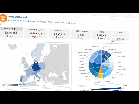 Jedox in 150 Seconds - Making Enterprise Performance Management Seamless (Trailer)