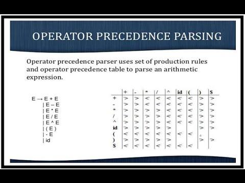 Compiler Design:Operator precedence parsing