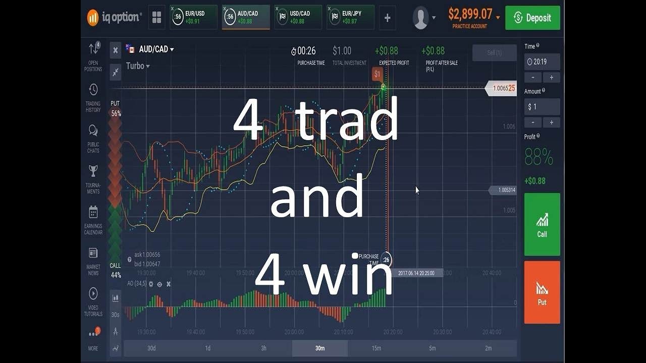 Day trading signals software