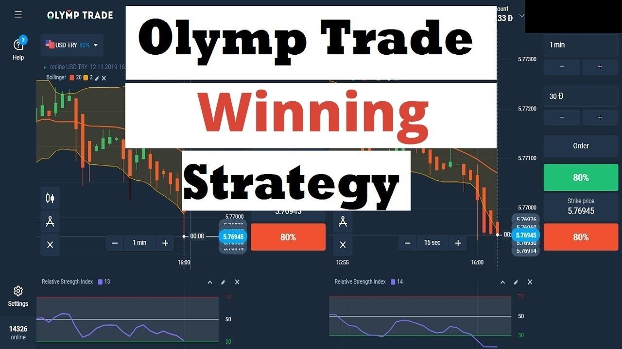 best binary strategy 2020
