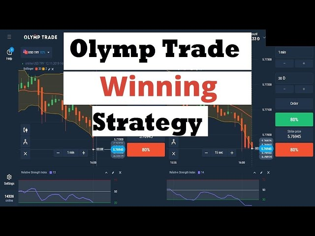 olymptrade 100% winning strategy - Binary option strategy- olymptrade 2020