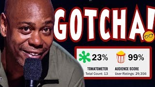 Dave Chappelle's 23% Rotten Tomatoes Score Exposes Access Media Hypocrisy and Proves His Genius
