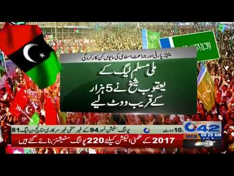 Disappointing performance of PPP and Jamaat-e-Islami in the NA-120 election