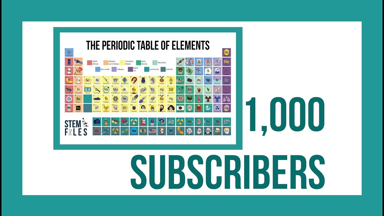 Printable periodic table 1000 subscriber video youtube printable periodic table 1000 subscriber video gamestrikefo Image collections