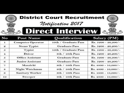 District Court Recruitment 2017 |  10th Pass Job | 8th Pass job | Govt Job