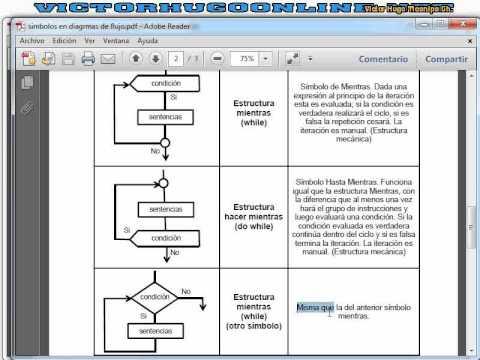 Diagramas de flujo youtube ccuart Choice Image