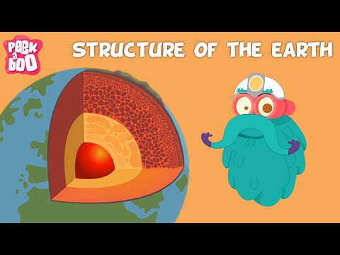 structure of the earth diagram window ac fan motor wiring dr binocs show educational videos for kids youtube