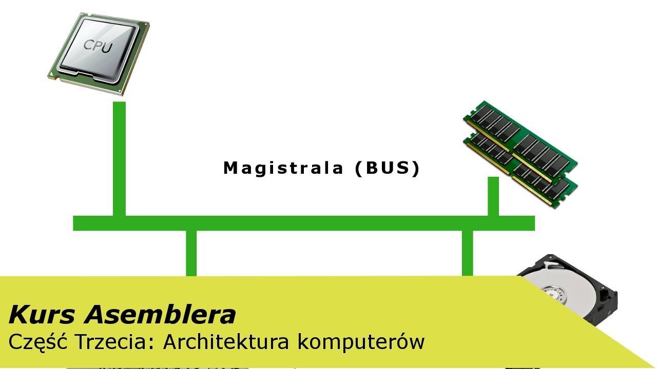 Asembler: #3 - Architektura komputerów