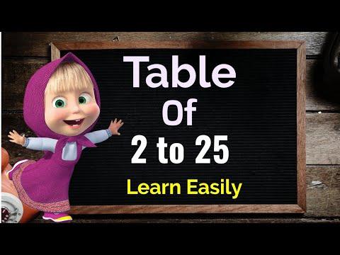 Download Learn Multiplication Table of 2 to 25, Table 2 to 25, 2 se 25 ka pahada,  Maths Table
