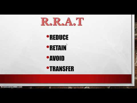 Part 4 - Introduction to Insurance - Ways to Manage a Risk RRAT