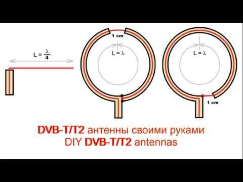Самодельные антенны цифрового телевидения DVB-T/T2 - DIY Antennas