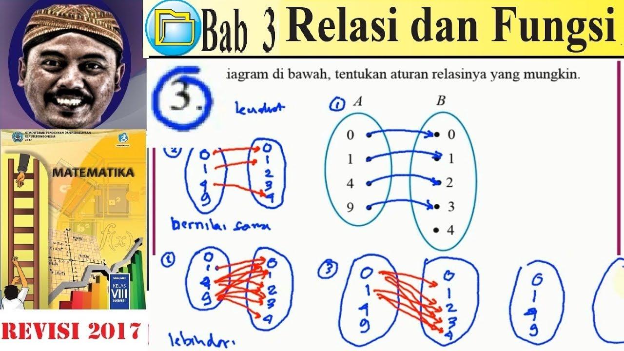 Relasi dan fungsi matematika kelas 8 bse k13 rev 2017 lat 31 no relasi dan fungsi matematika kelas 8 bse k13 rev 2017 lat 31 no 3 relasi dua himpunan ccuart Image collections