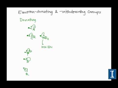 Electron-donating & -withdrawing Groups