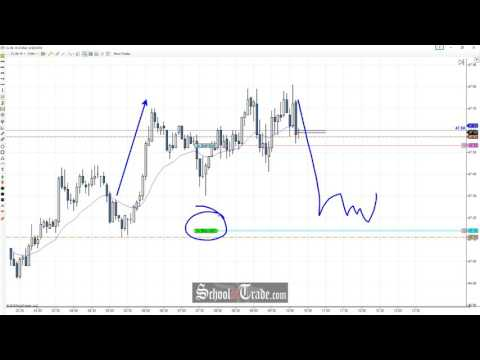 Best Price Action Forex Trading Strategies Tutorial from Nial Fuller 1 from YouTube · Duration:  7 minutes 11 seconds  · 24,000+ views · uploaded on 9/22/2012 · uploaded by John Bullsmen