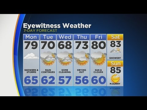 Midday Weather Update: June 5, 2017