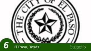 Top 10 Cities by Population in Texas