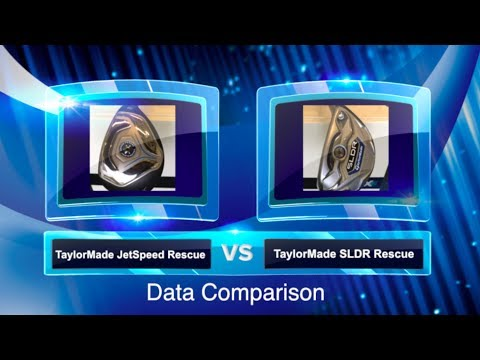 TaylorMade SLDR vs JetSpeed  19* hybrid rescue comparison    20 swing FlightScope Test  and Data