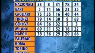Estrazioni Lotto 31/10/09