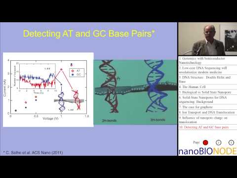 Genomics with Semiconductor Nanotechnology (Jean Pierre Leburton)