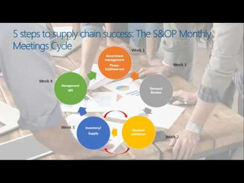 Understanding customer behaviour | 5 steps to supply chain success