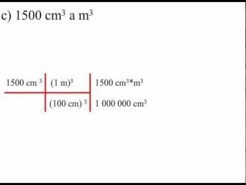 ¿Cómo convertir de cm3 a m3?