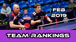 Table Tennis World Team Rankings | February 2019