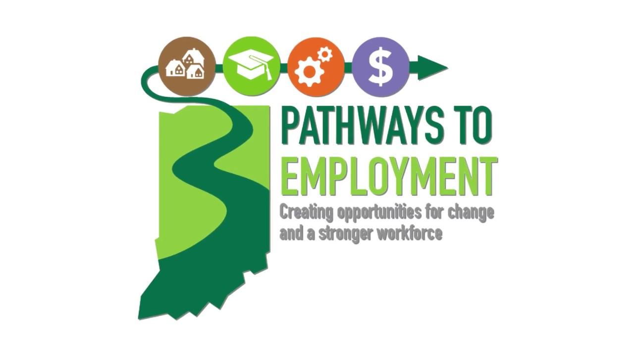Pathways to Employment