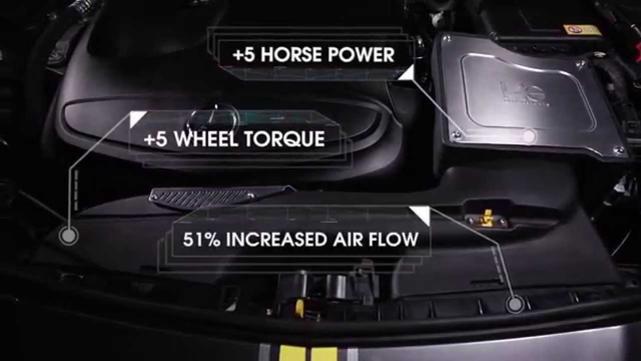 CLA250 Performance Air Intake | Mercedes CLA Forum