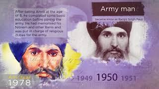 Shaheed Bhai Ranbir Singh - Saka Amritsar 1978