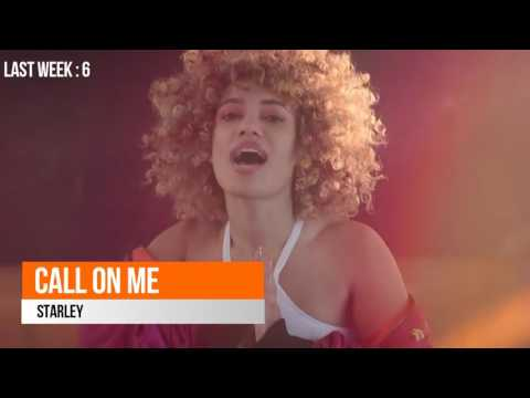 Top 10 English Songs of the week february 16, 2017 -  UK Top 40 - Official Charts Company