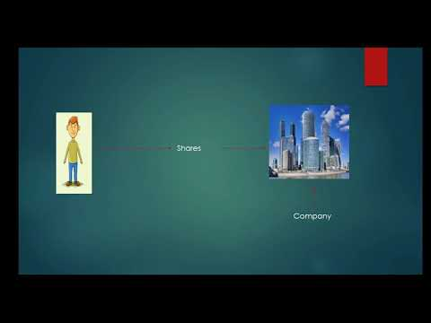 Class on Stock Market FDP Assignment - YouTube
