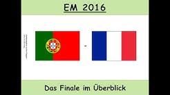 Fußball-EM 2016: Das Finale im Überblick: Portugal-Frankreich (Statistiken | Turnierverlauf)