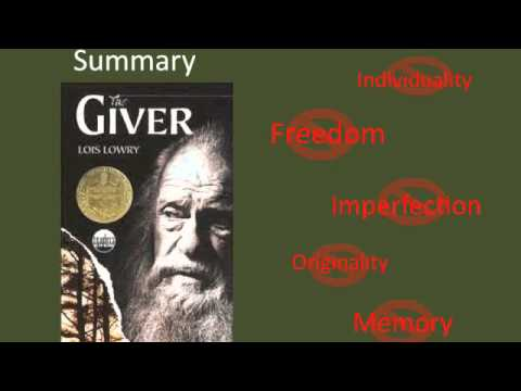 book report on the giver The giver: book report essays: over 180,000 the giver: book report essays, the giver: book report term papers, the giver: book report research paper, book reports.