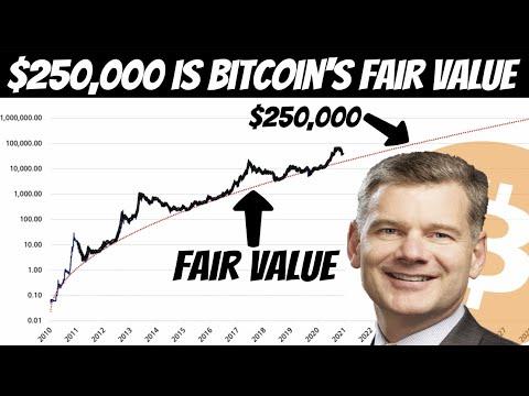 Mark Yusko PREDICTS $250,000 Fair Bitcoin Value | 70% chances BTC Will End June 2021 Positive!!!