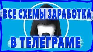 Взлом-казино клуб вулкан-Telegram мошенники: Секретные схемы, Дорога к деньгам , анти вулканщики