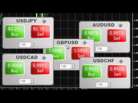 One Click Trading Complex - InstaForex