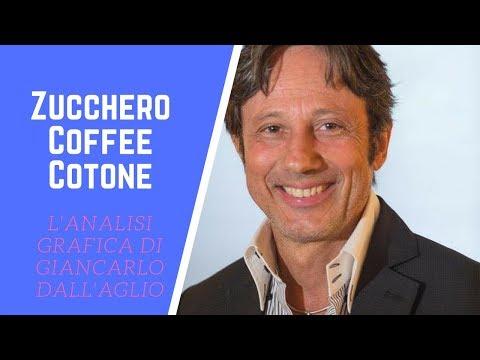 Commodities Trading. Caffè: i prezzi possono ripartire, ma...