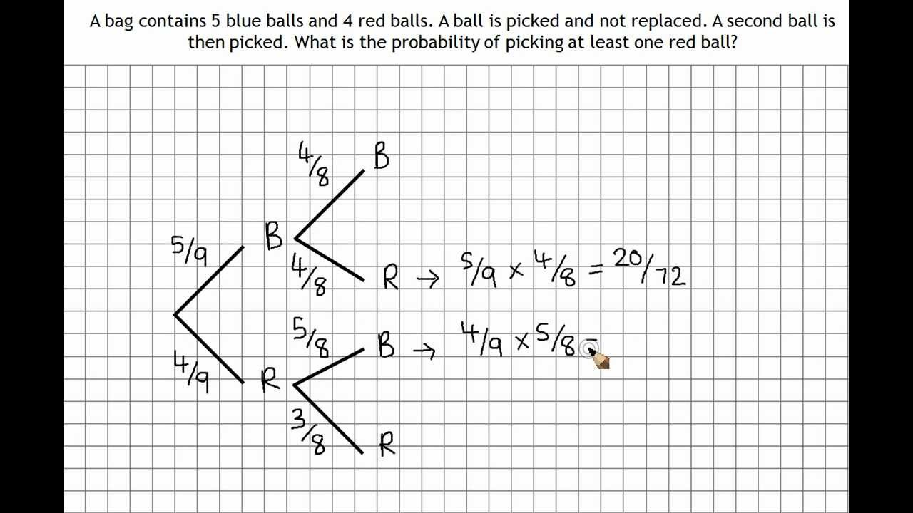 Probability question using tree diagrams (without