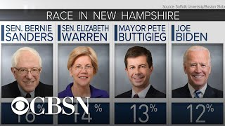 New Poll Shows Democrats In Tight Four Way Contest In New Hampshire