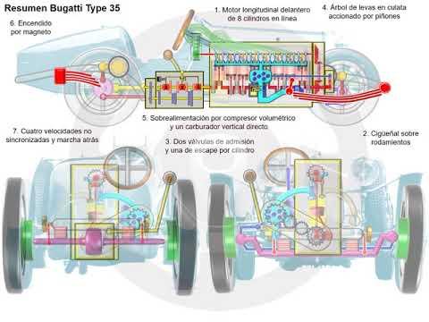 Bugatti Type 35 (5/5)