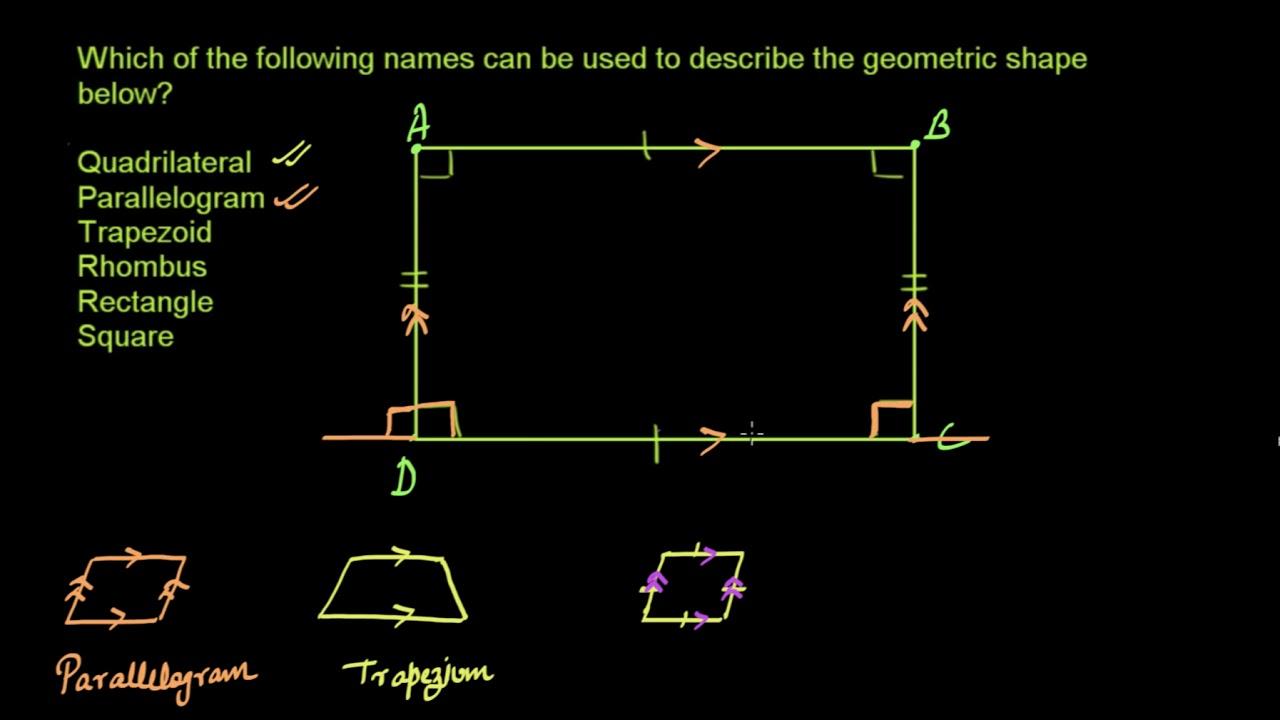 Quadrilateral properties (Hindi)