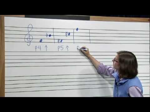 Music 101: Perfect Intervals