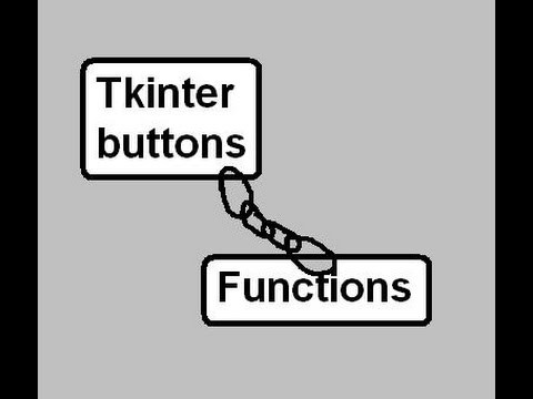 Python Tkinter 06 Link Buttons to Function