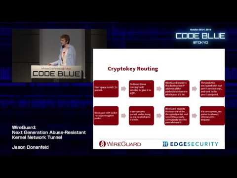 [CB16] WireGuard: Next Generation Abuse-Resistant Kernel Network Tunnelby Jason Donenfeld