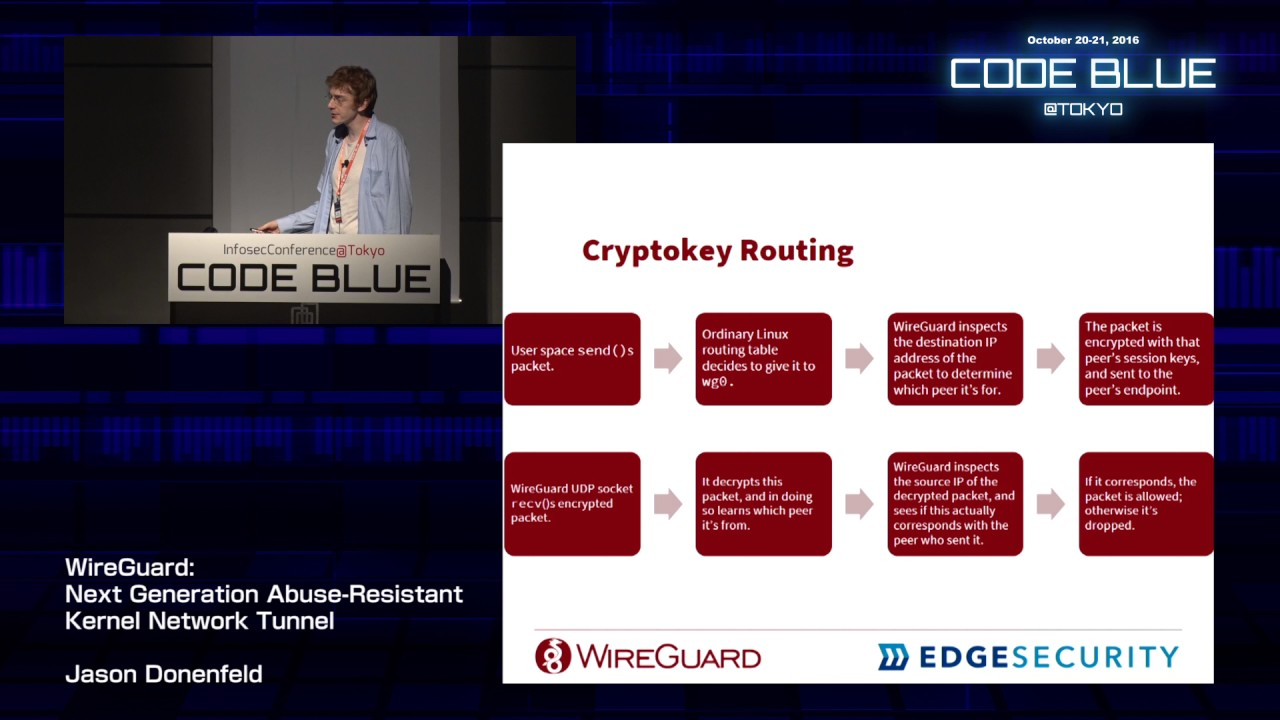 WireGuard VPN Road Warrior Setup – EmanuelDuss ch