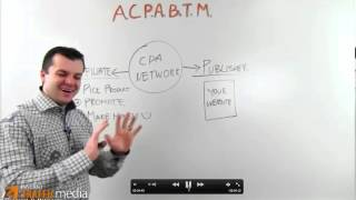 Advance Cpa Cost Per Action Training Methods