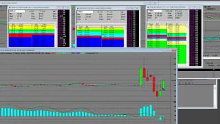 Learn How to Trade Stocks in After Hours Trading AMZN Earnings SPIKE thumbnail