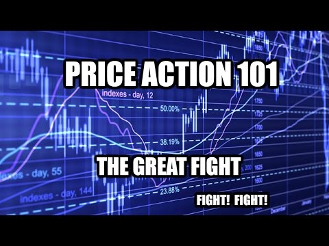 Price Action Trading 101