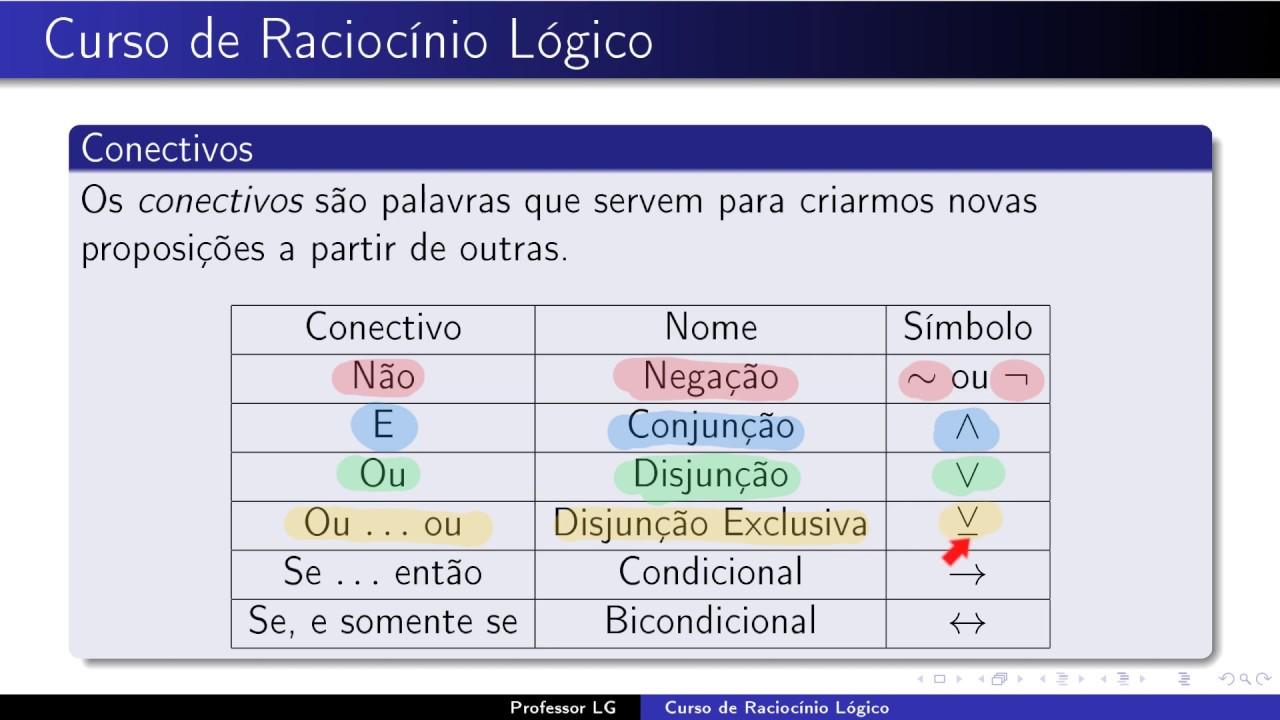 video-aulas raciocinio-logico lfg